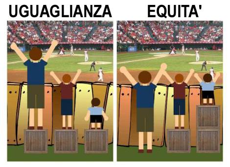Uguaglianza e Equità