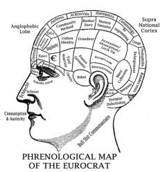 Frenology