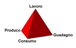 Tetraedro1