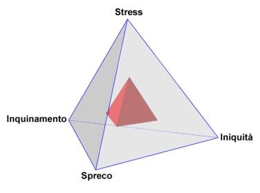Tetraedro2